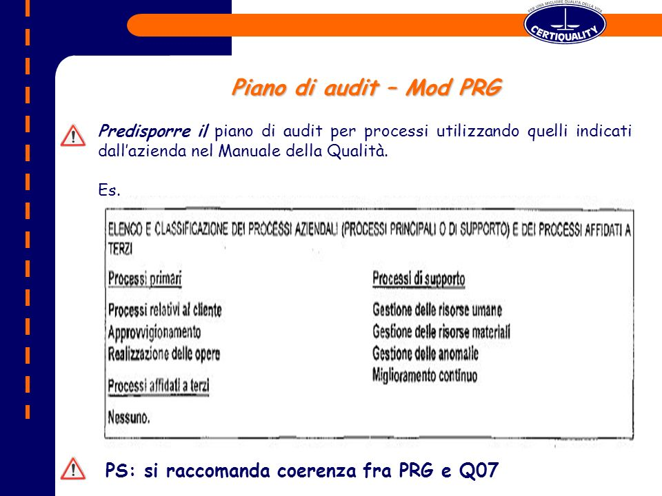 Piano di audit – Mod PRG PS: si raccomanda coerenza fra PRG e Q07