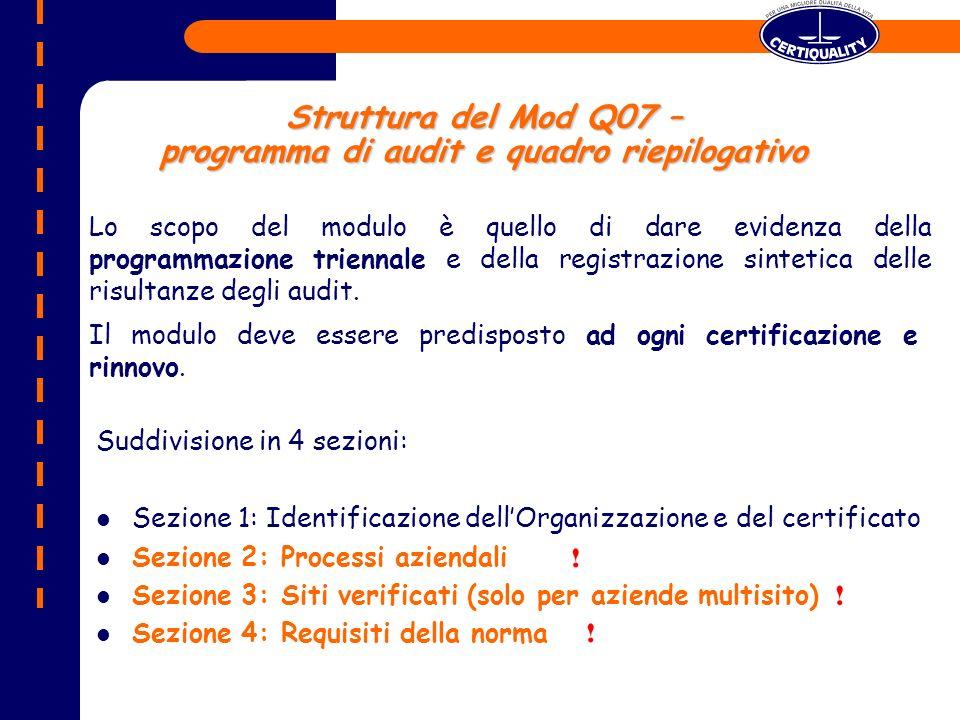 Struttura del Mod Q07 – programma di audit e quadro riepilogativo