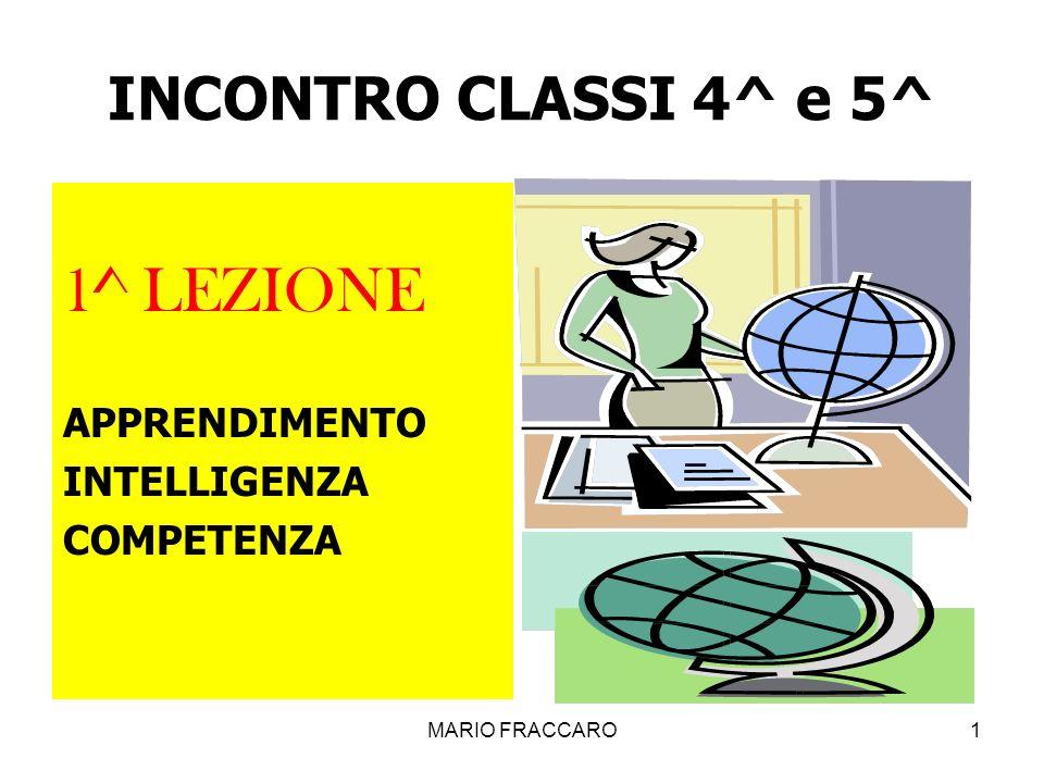 1^ LEZIONE INCONTRO CLASSI 4^ e 5^ APPRENDIMENTO INTELLIGENZA