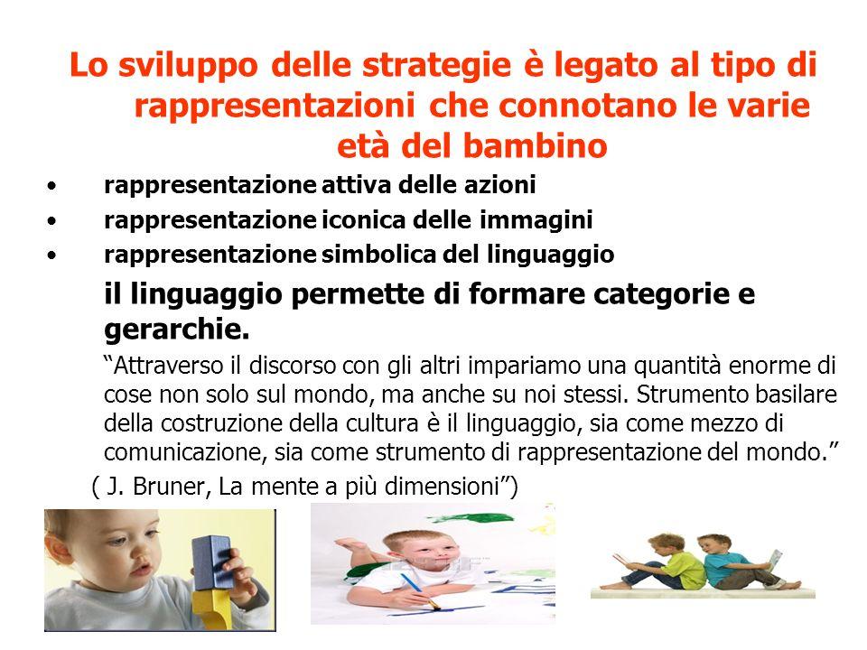 Lo sviluppo delle strategie è legato al tipo di rappresentazioni che connotano le varie età del bambino