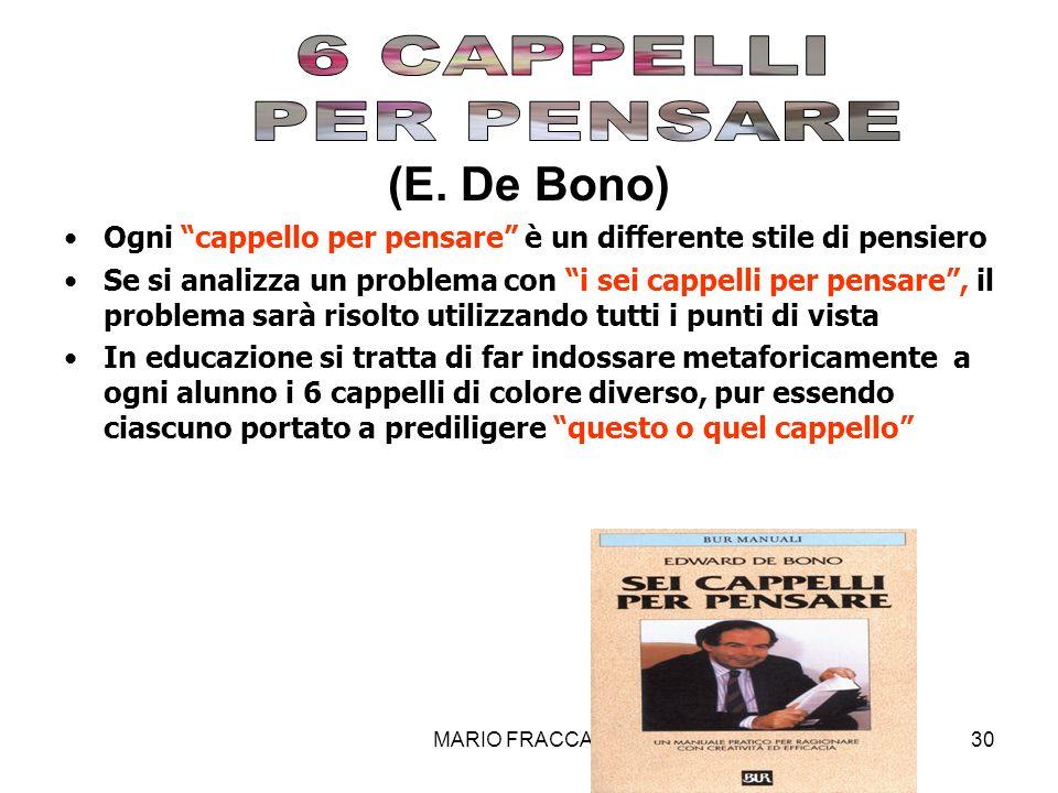 6 CAPPELLI PER PENSARE (E. De Bono)