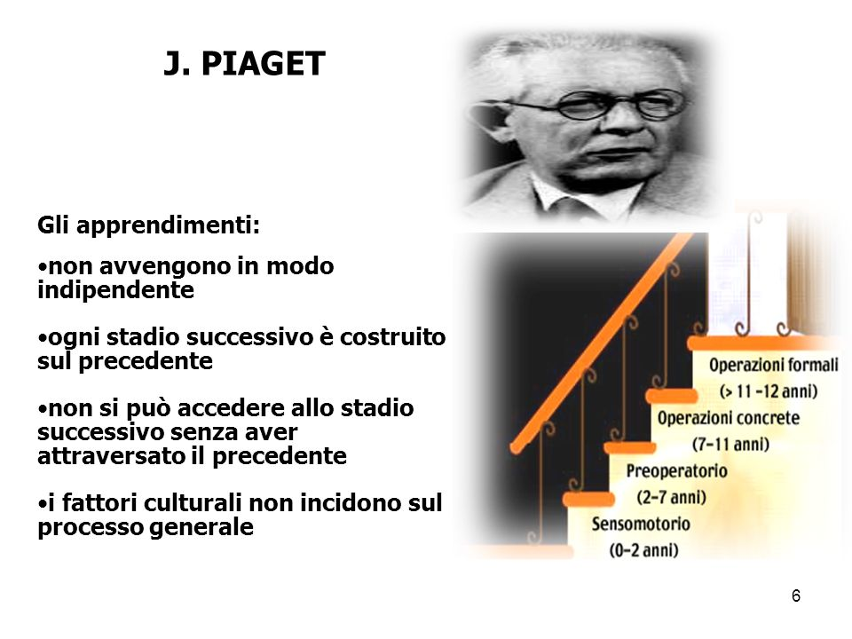 J. PIAGET Gli apprendimenti: non avvengono in modo indipendente