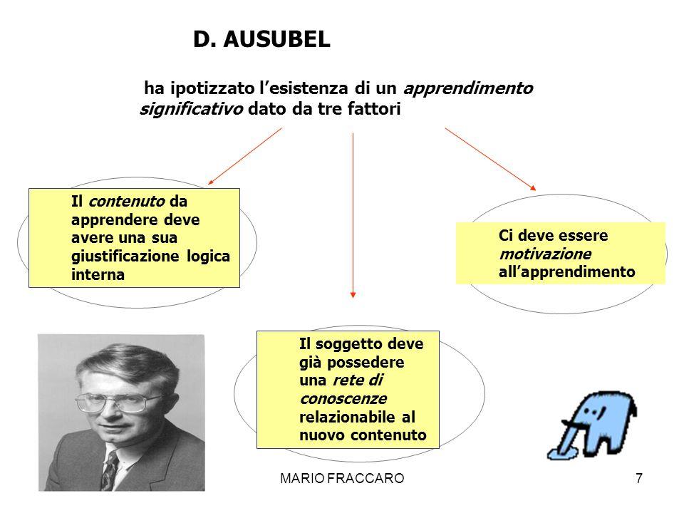 D. AUSUBEL ha ipotizzato l'esistenza di un apprendimento significativo dato da tre fattori.