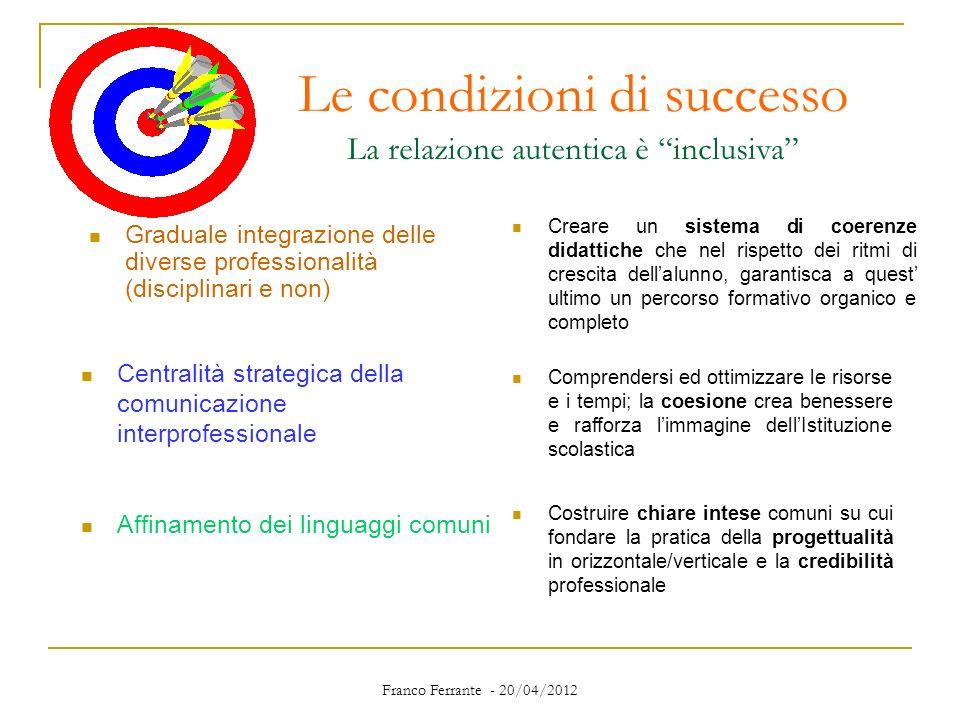 Le condizioni di successo La relazione autentica è inclusiva