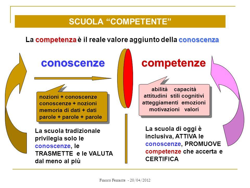 conoscenze competenze SCUOLA COMPETENTE