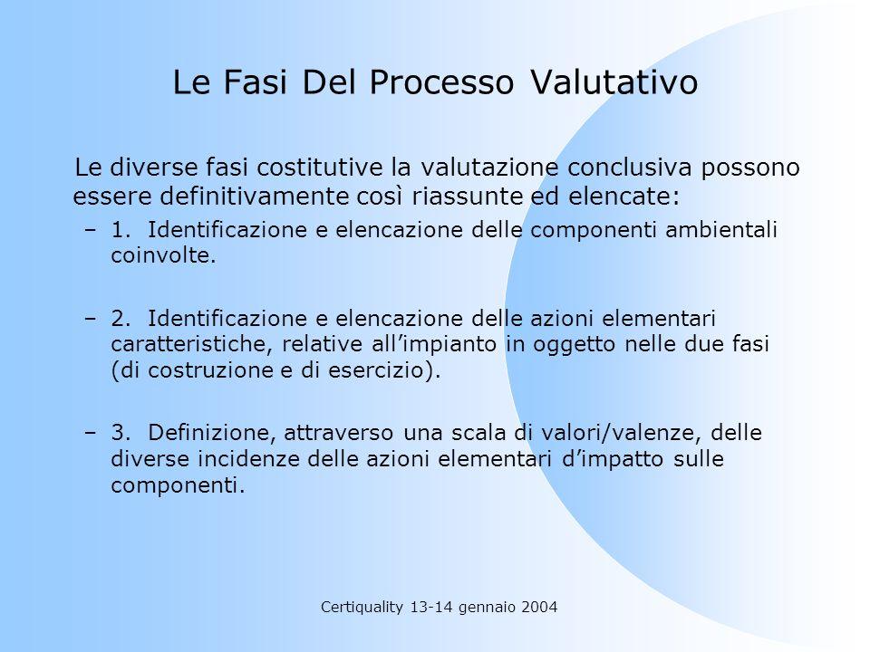 Le Fasi Del Processo Valutativo