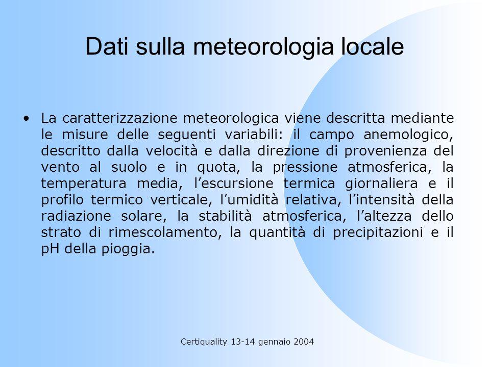 Dati sulla meteorologia locale