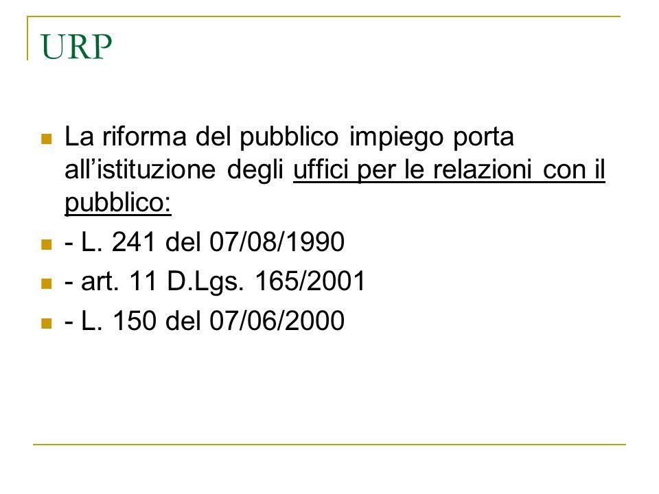 URP La riforma del pubblico impiego porta all'istituzione degli uffici per le relazioni con il pubblico: