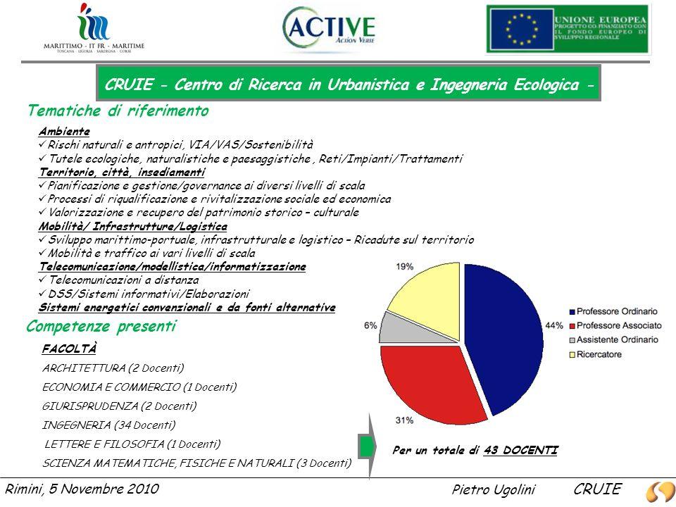 CRUIE - Centro di Ricerca in Urbanistica e Ingegneria Ecologica -