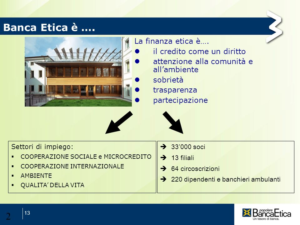 Banca Etica è …. La finanza etica è…. il credito come un diritto