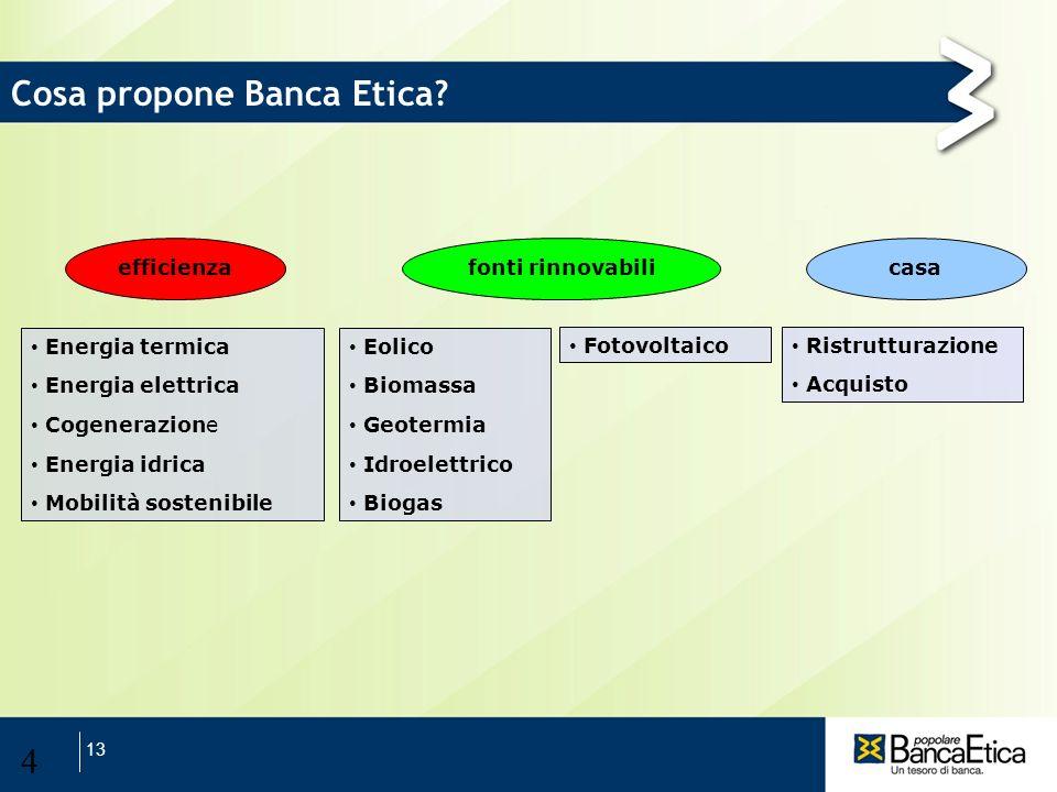 Cosa propone Banca Etica