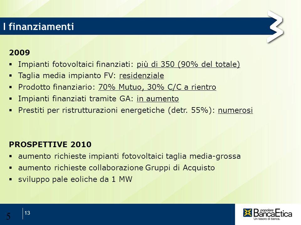 lunedì 1 febbraio 2010 I finanziamenti. 2009. Impianti fotovoltaici finanziati: più di 350 (90% del totale)