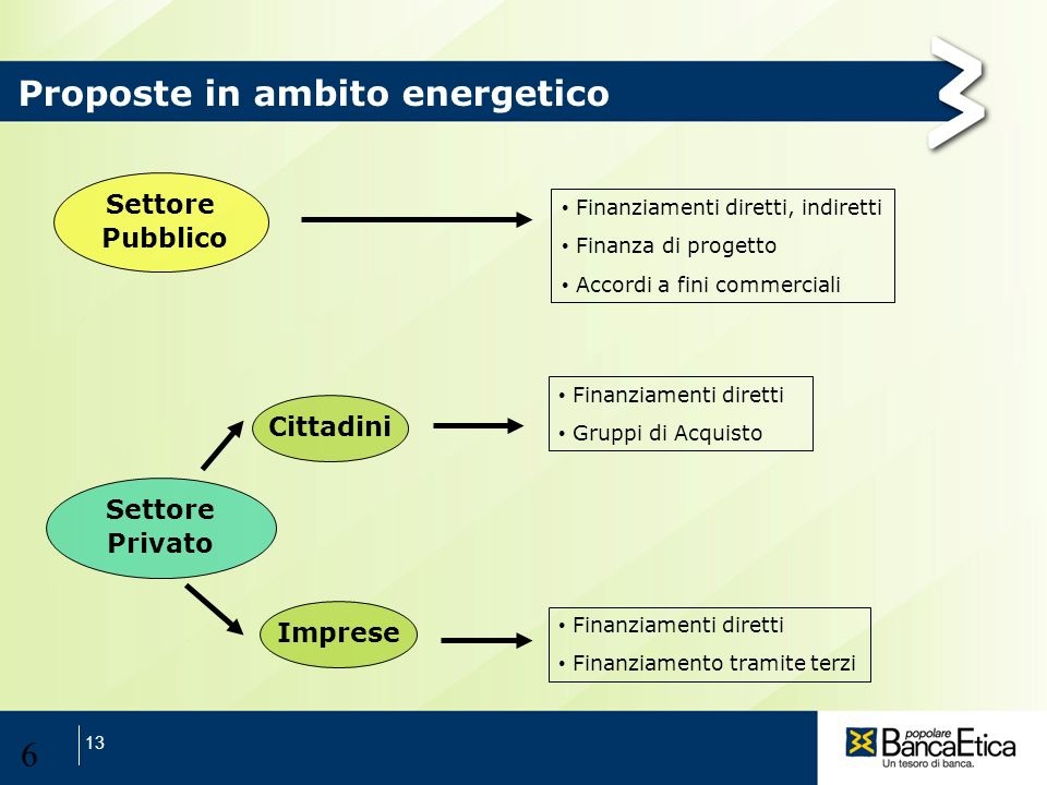 Proposte in ambito energetico