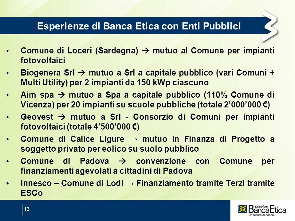 Esperienze di Banca Etica con Enti Pubblici