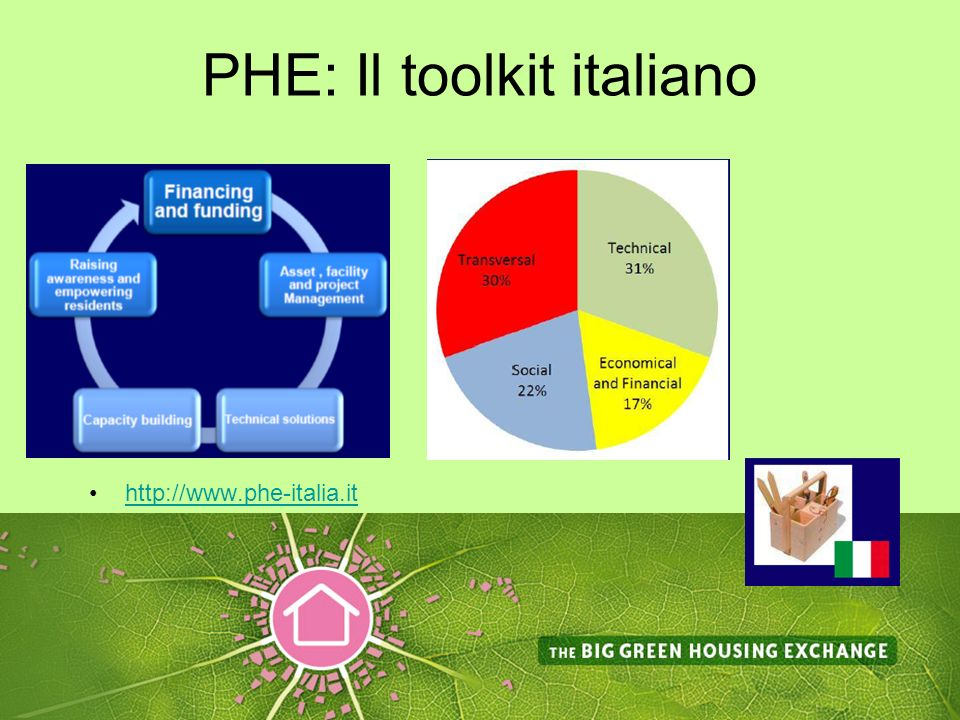 PHE: Il toolkit italiano