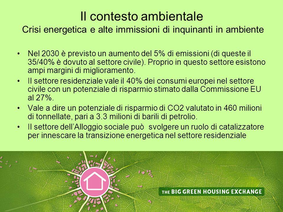 Il contesto ambientale Crisi energetica e alte immissioni di inquinanti in ambiente