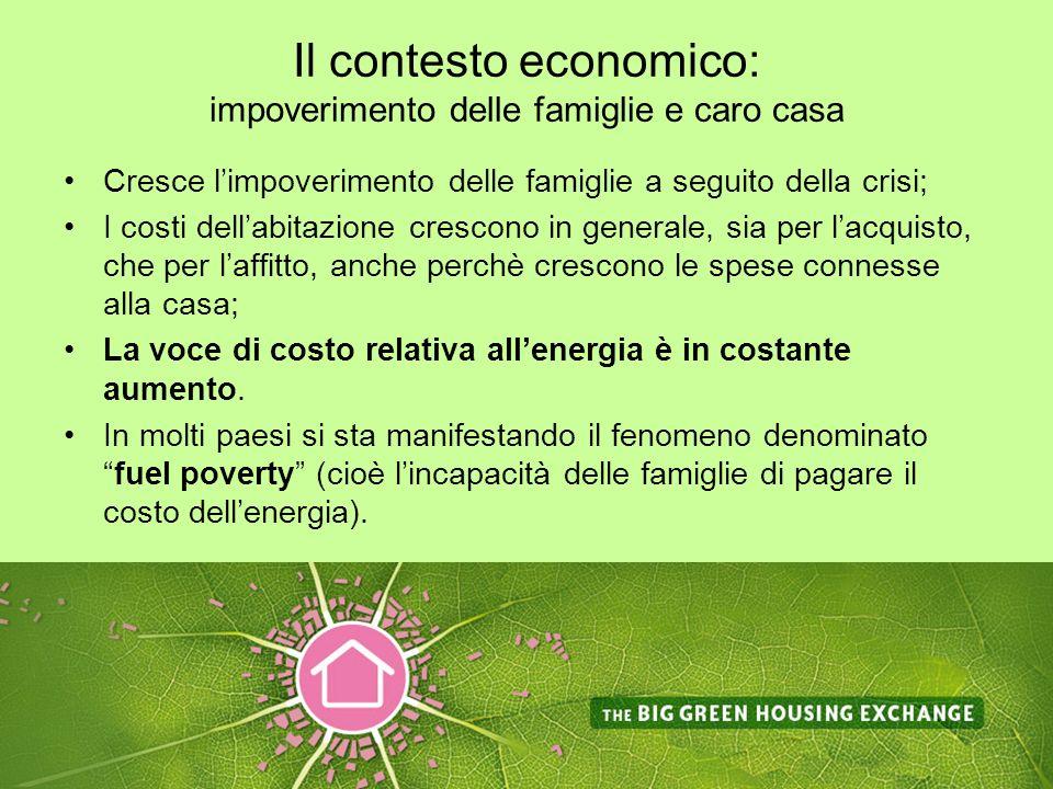 Il contesto economico: impoverimento delle famiglie e caro casa