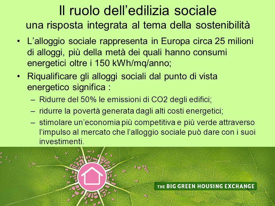 Il ruolo dell'edilizia sociale una risposta integrata al tema della sostenibilità