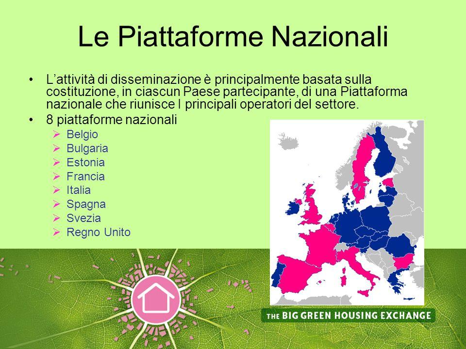 Le Piattaforme Nazionali