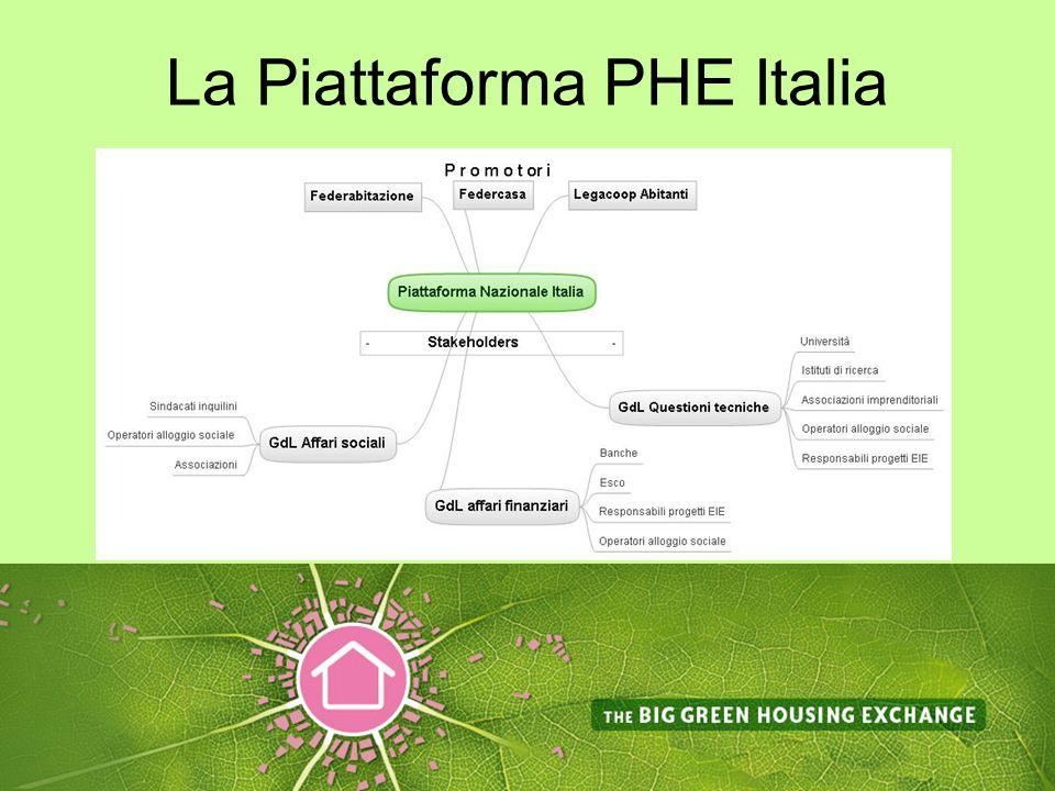 La Piattaforma PHE Italia