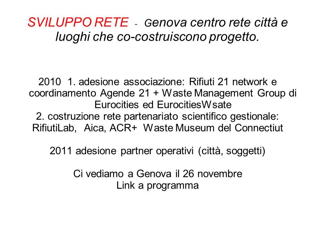 SVILUPPO RETE - Genova centro rete città e luoghi che co-costruiscono progetto.