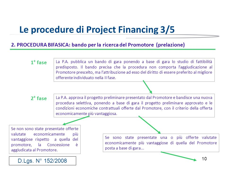 Le procedure di Project Financing 3/5