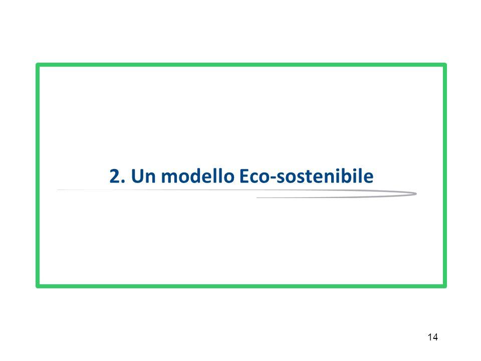2. Un modello Eco-sostenibile