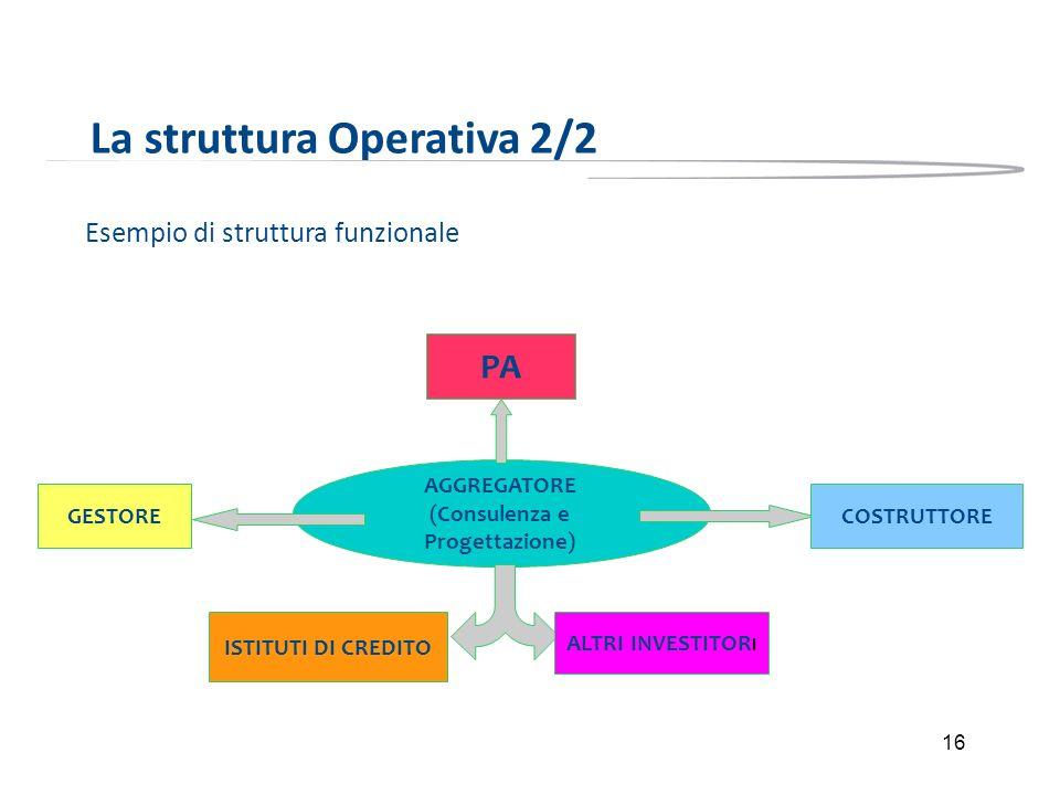 AGGREGATORE (Consulenza e Progettazione)