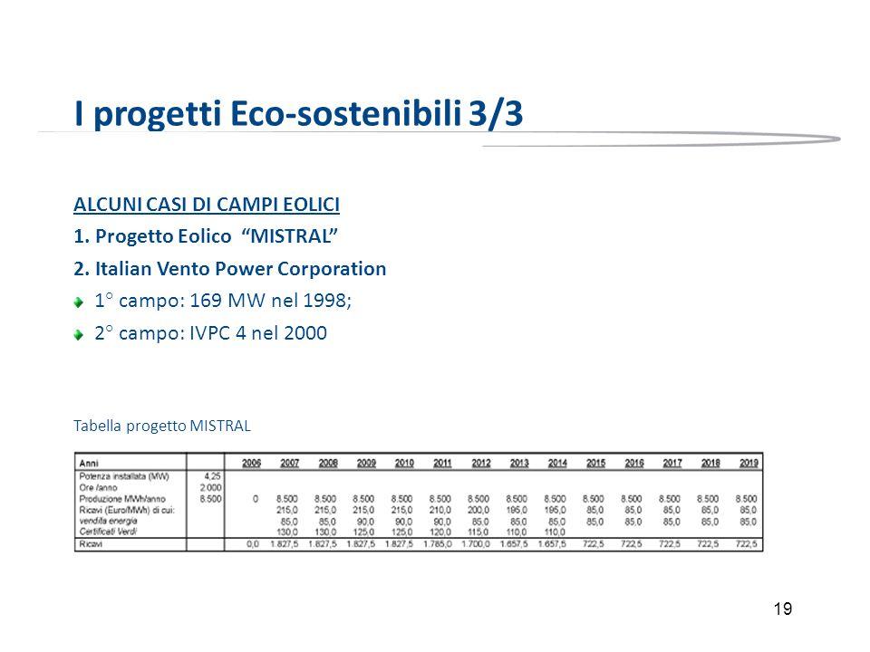 I progetti Eco-sostenibili 3/3