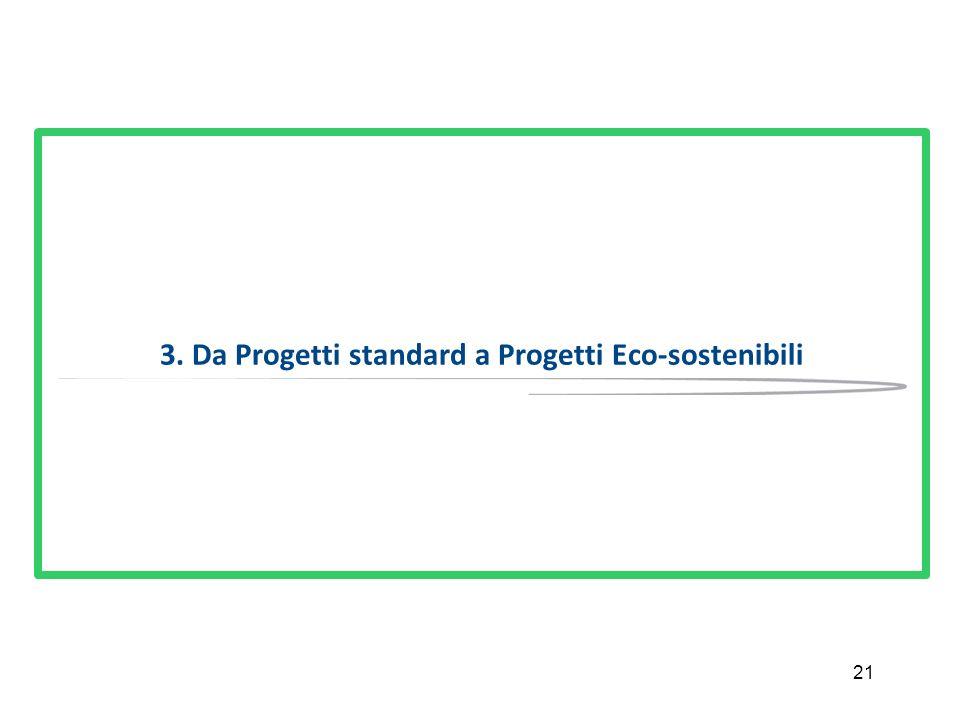 3. Da Progetti standard a Progetti Eco-sostenibili