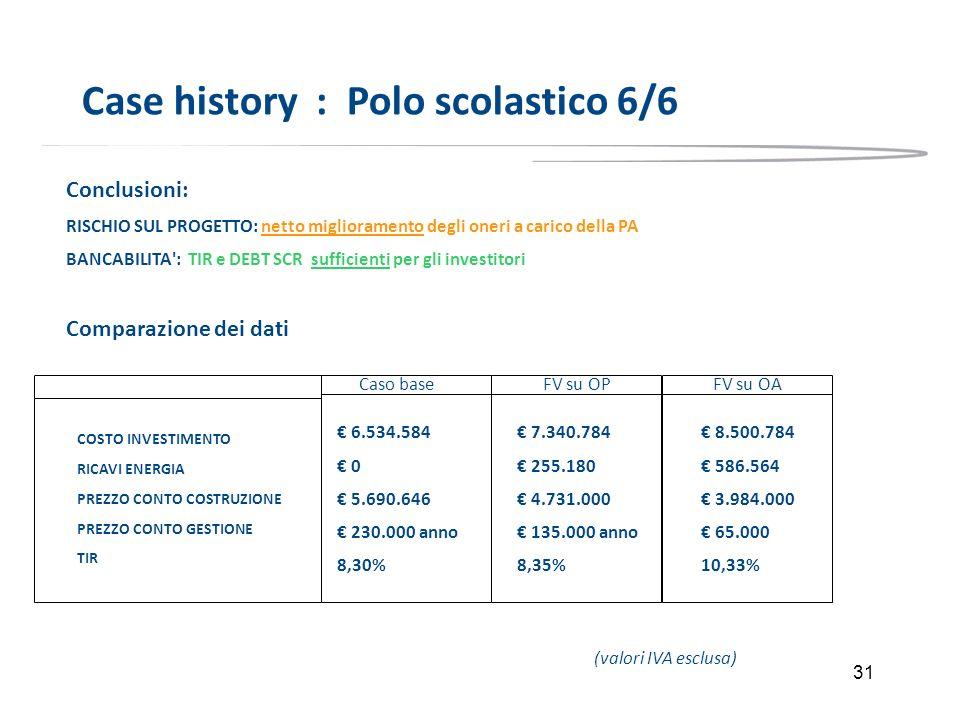 Case history : Polo scolastico 6/6