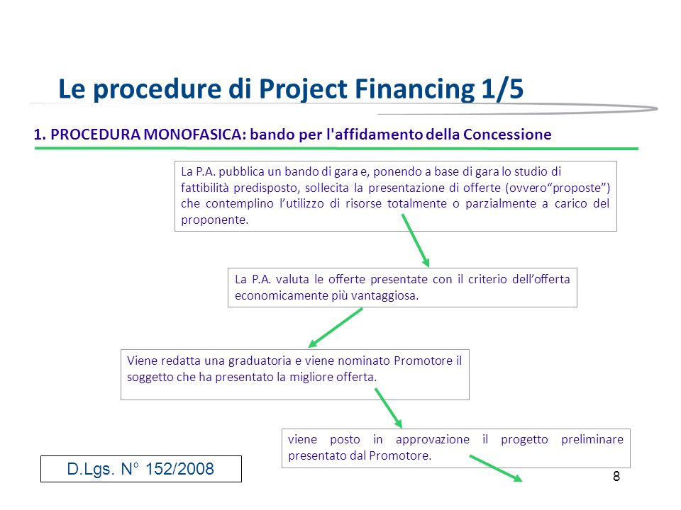 Le procedure di Project Financing 1/5