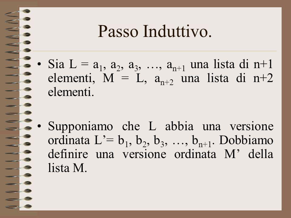Passo Induttivo. Sia L = a1, a2, a3, …, an+1 una lista di n+1 elementi, M = L, an+2 una lista di n+2 elementi.