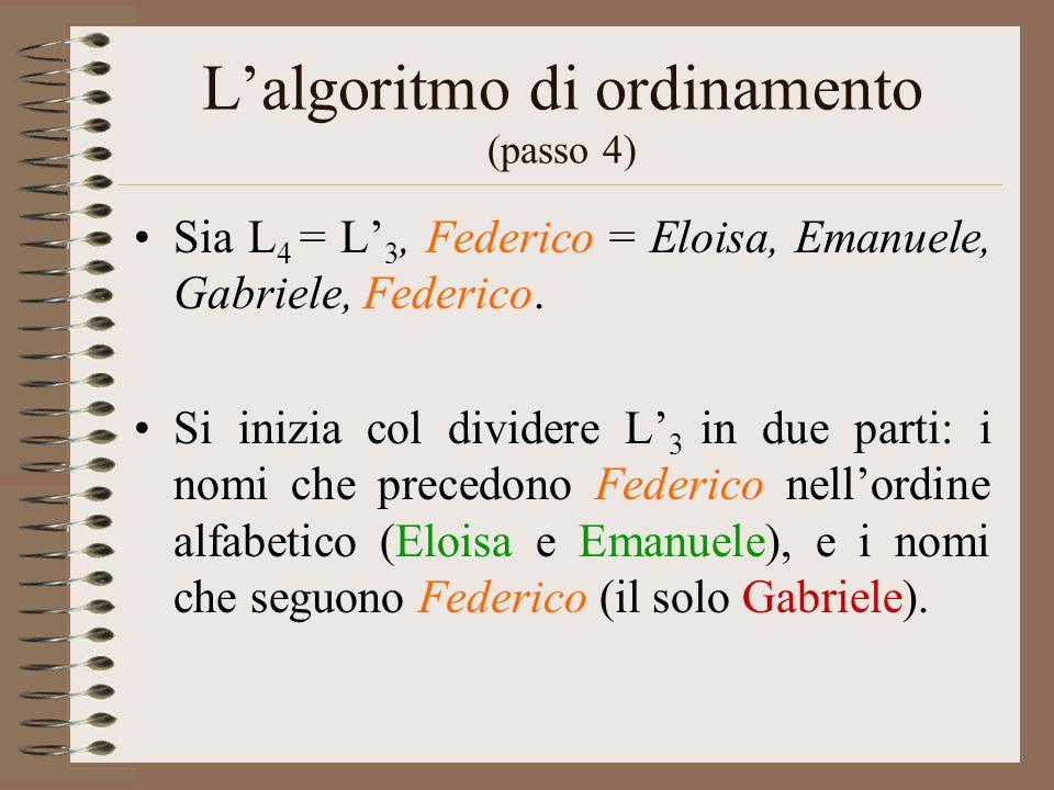 L'algoritmo di ordinamento (passo 4)