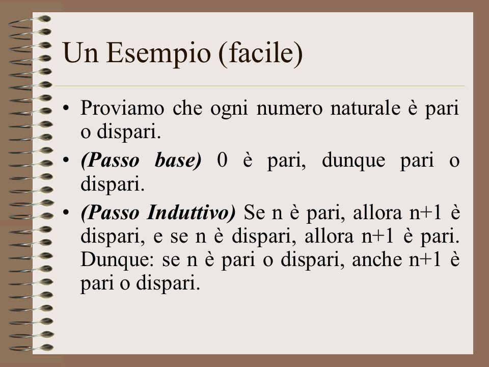 Un Esempio (facile) Proviamo che ogni numero naturale è pari o dispari. (Passo base) 0 è pari, dunque pari o dispari.