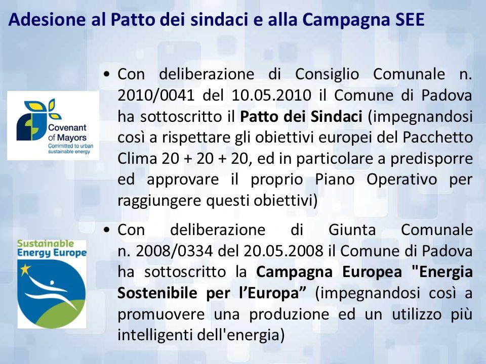 Adesione al Patto dei sindaci e alla Campagna SEE