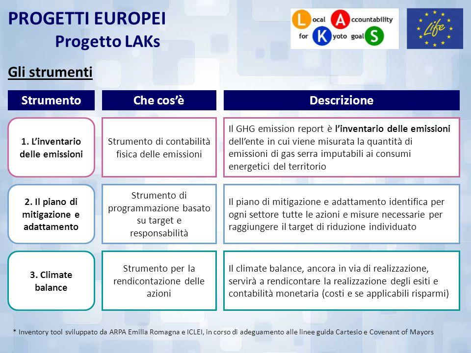 PROGETTI EUROPEI Progetto LAKs Gli strumenti Strumento Che cos'è