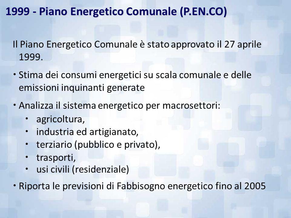 1999 - Piano Energetico Comunale (P.EN.CO)