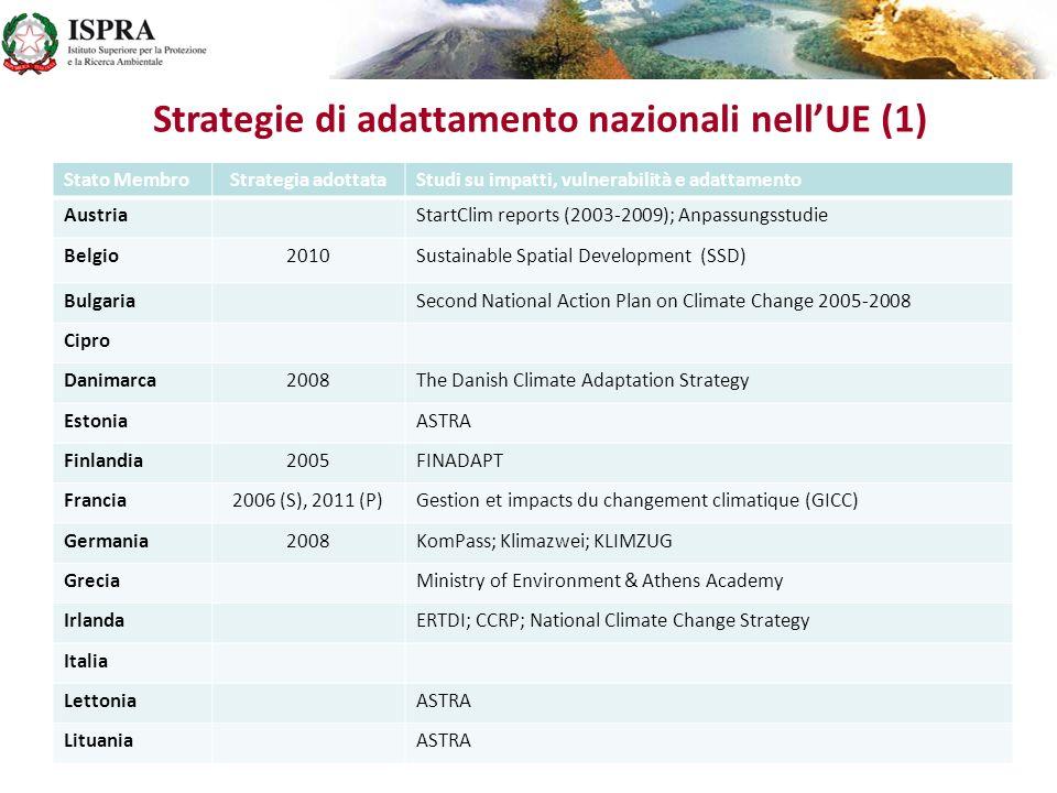 Strategie di adattamento nazionali nell'UE (1)