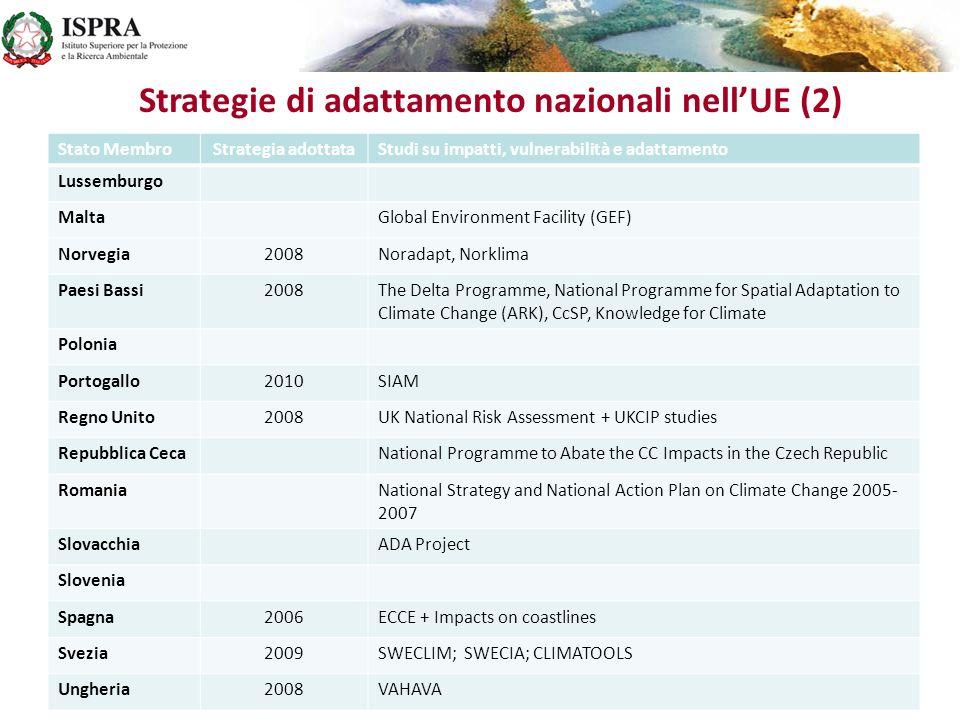 Strategie di adattamento nazionali nell'UE (2)