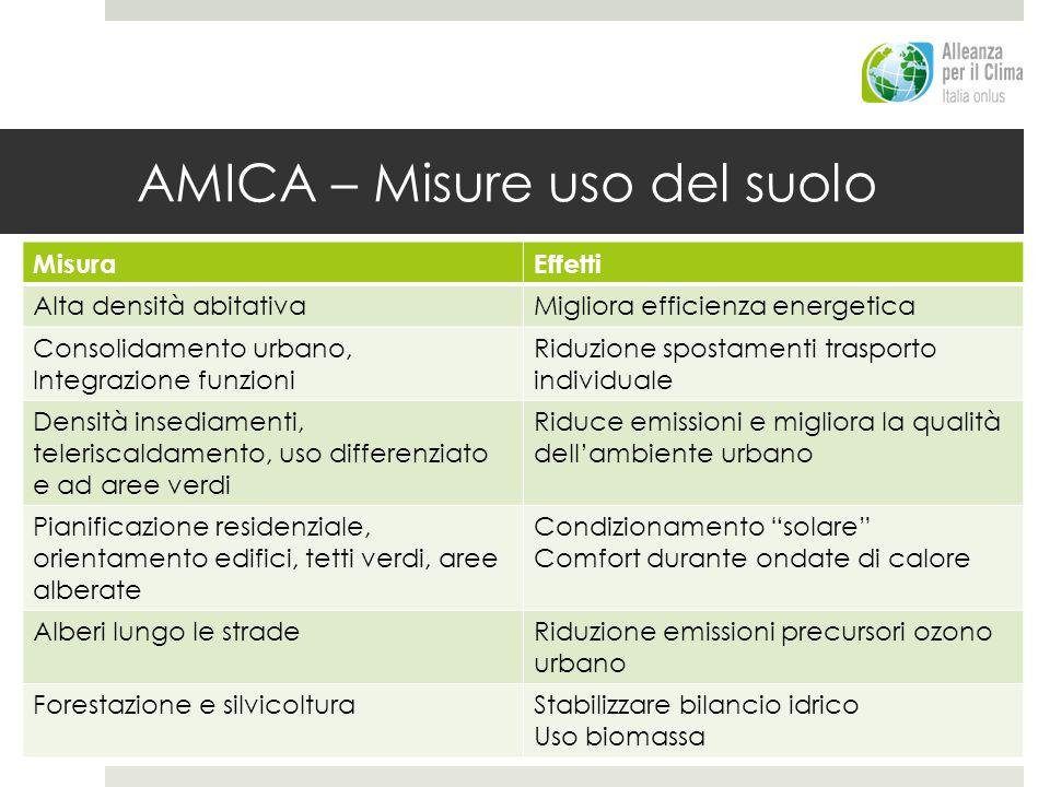 AMICA – Misure uso del suolo