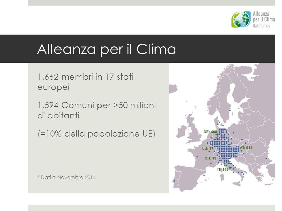 Alleanza per il Clima 1.662 membri in 17 stati europei