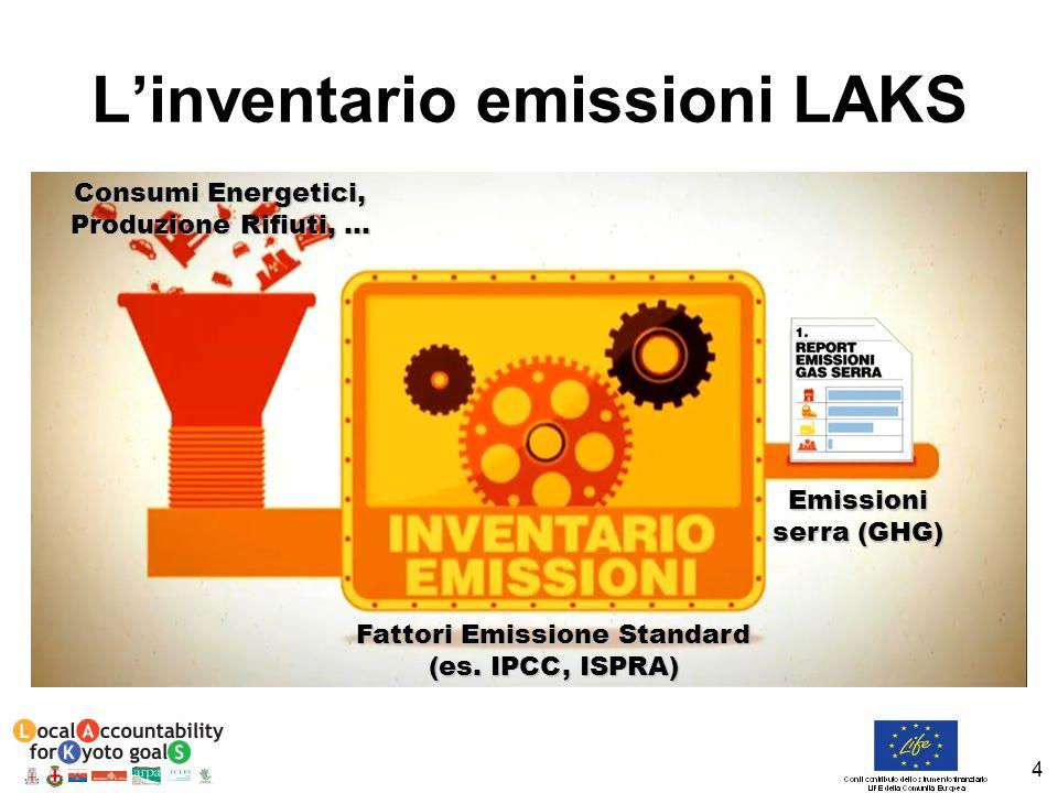 L'inventario emissioni LAKS