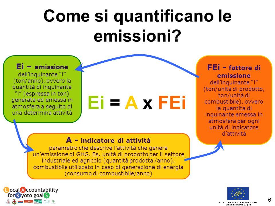 Come si quantificano le emissioni