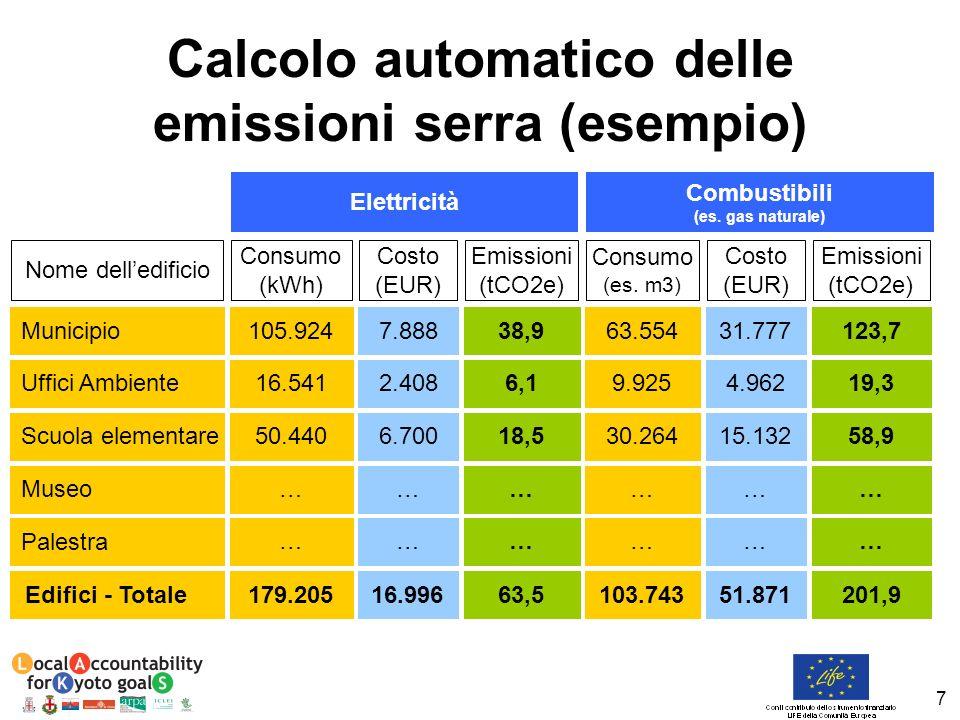 Calcolo automatico delle emissioni serra (esempio)