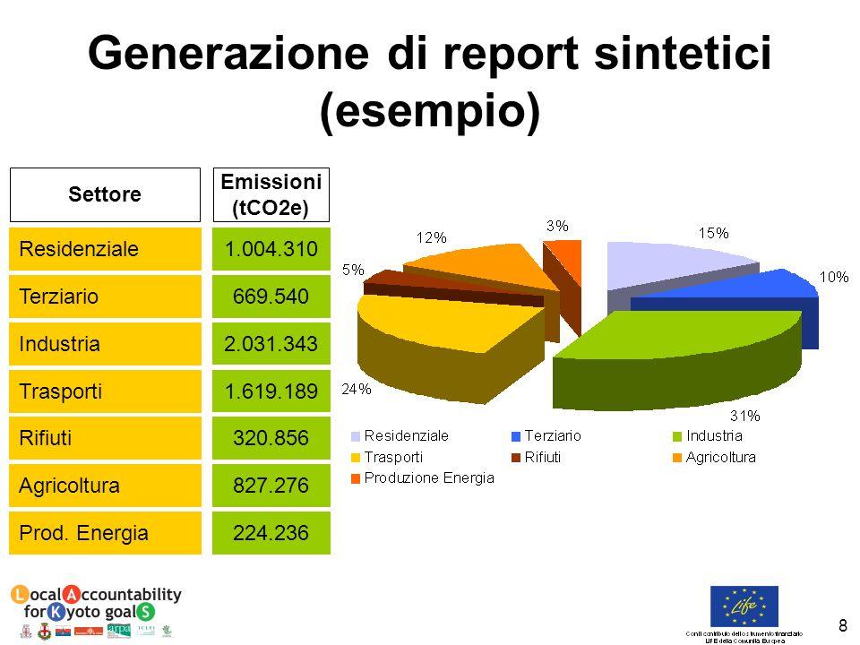 Generazione di report sintetici (esempio)
