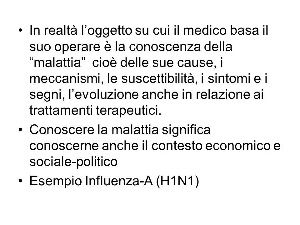 Esempio Influenza-A (H1N1)