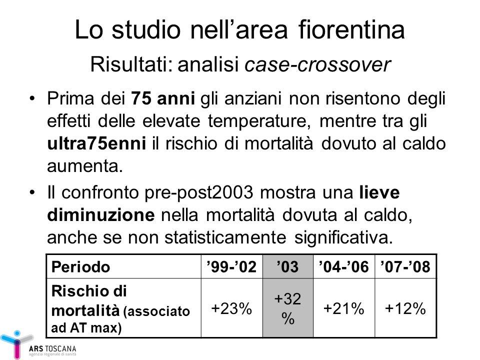Lo studio nell'area fiorentina Risultati: analisi case-crossover