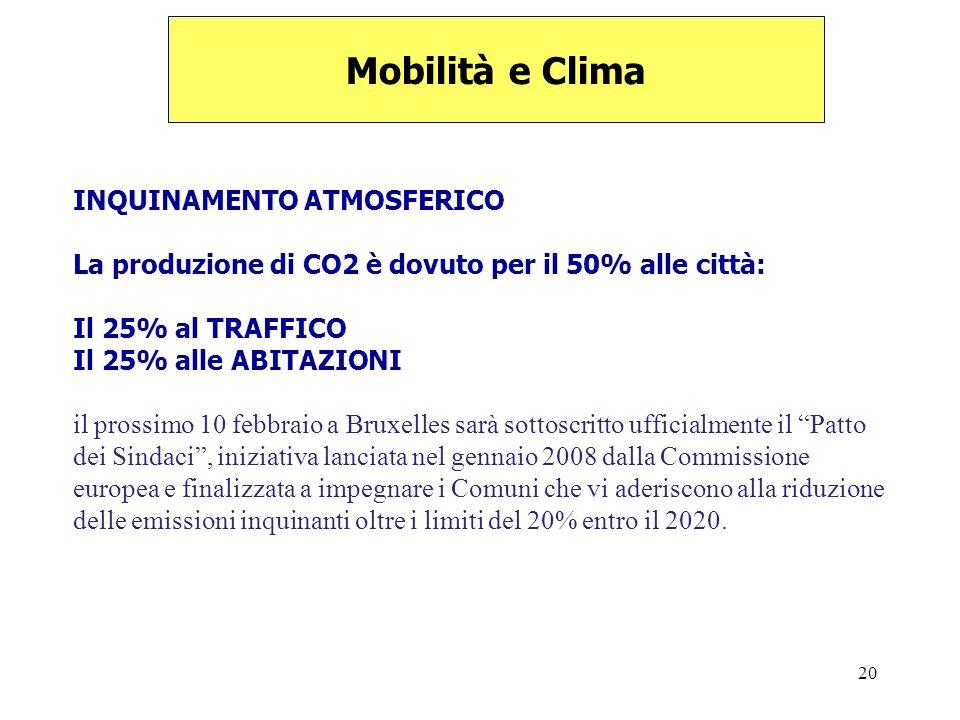Mobilità e Clima INQUINAMENTO ATMOSFERICO
