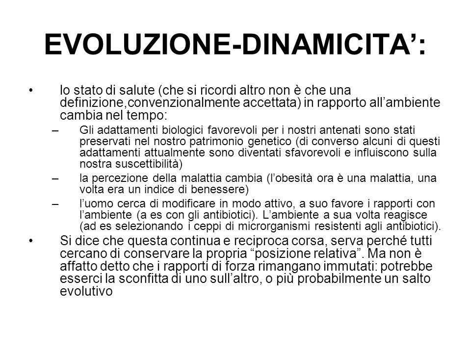 EVOLUZIONE-DINAMICITA':